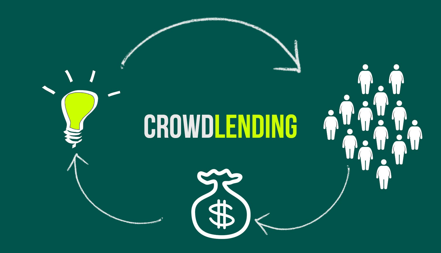 Qu'est ce que le Crowdlending ? Explication